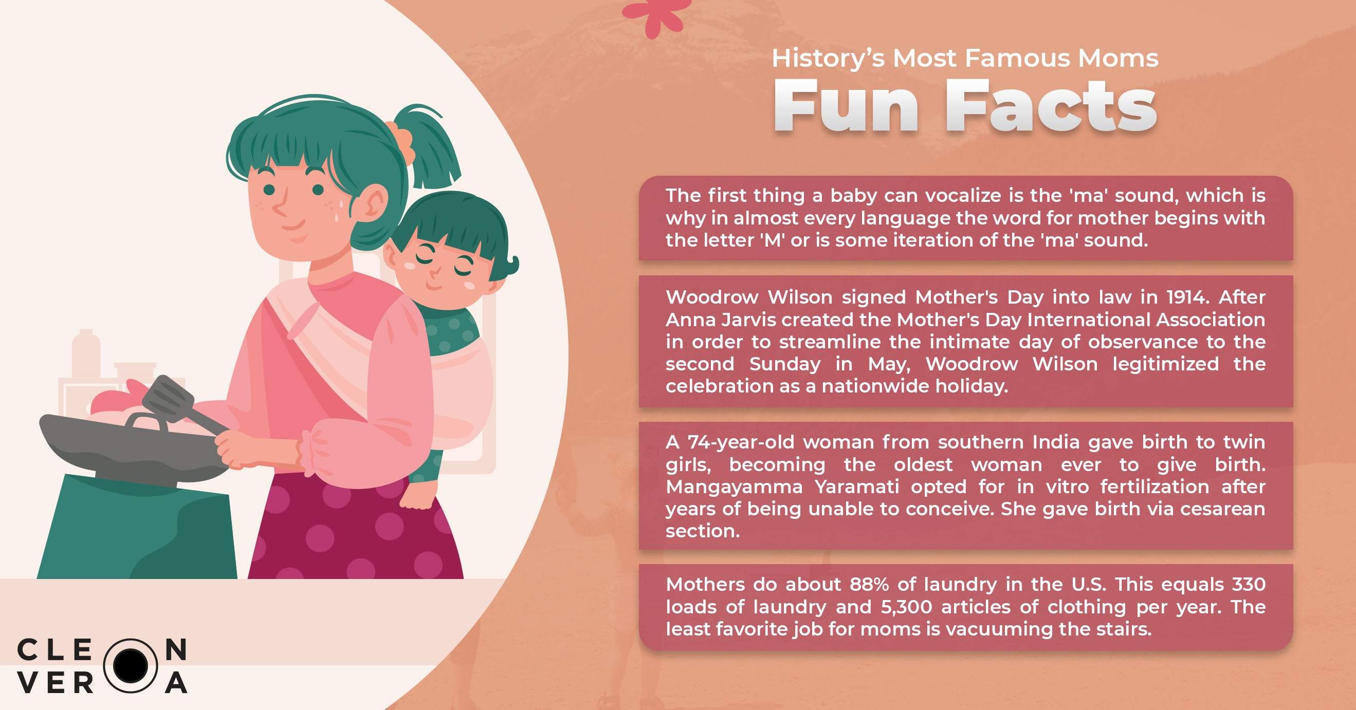 History Most Famous Moms - infographic 2