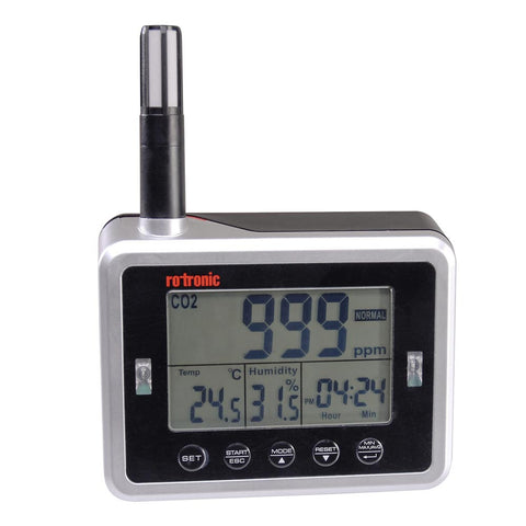 CL11 CO2 Data Logger