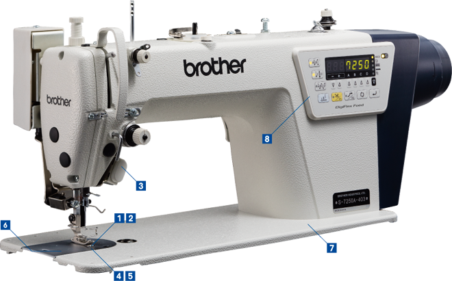 Brother S7250
