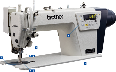 Brother S7250 Coming soon