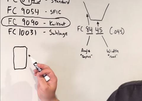 learn about the Framon 2 code machine