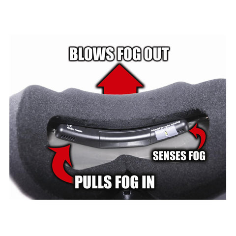 509 Anti-Fog Goggle Fan