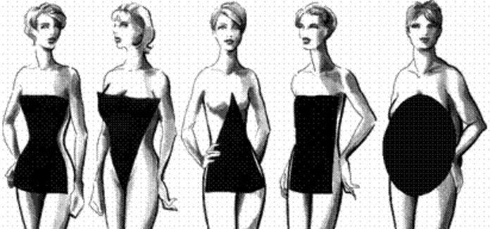 Dressing Pinup for Your Body Type - Creative Contribution by Belinda