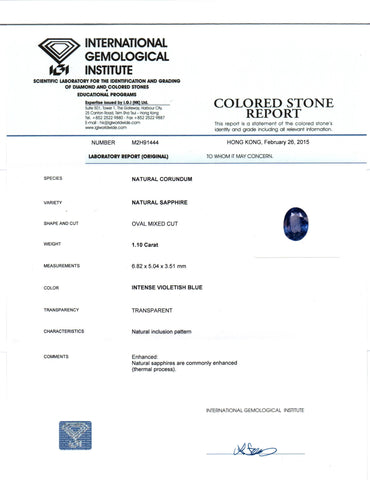 IGI Certified 1.10 ct Natural Ceylon Blue Sapphire , Natural Gemstone - PeakGems.com, PeakGems.com - 4