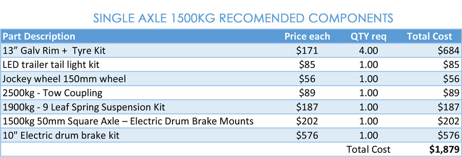 1500kg trailer plans parts prices