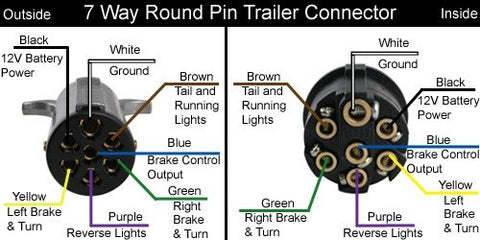 A guide to replacing trailer lights – fabplans