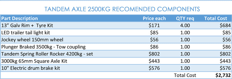 2500kg tandem trailer pricing chart