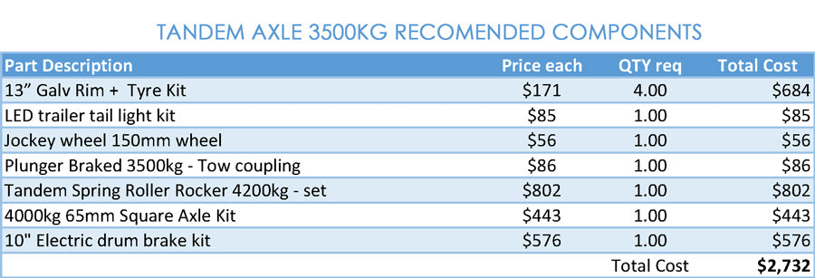 3500kg tandem trailer plans pricing chart