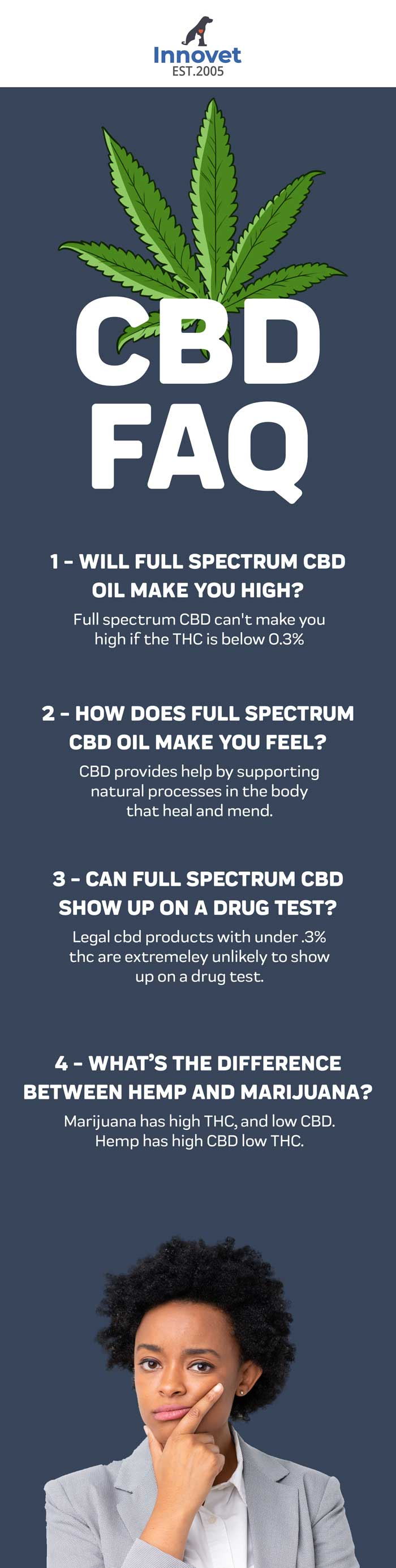 The main questions and concerns about CBD