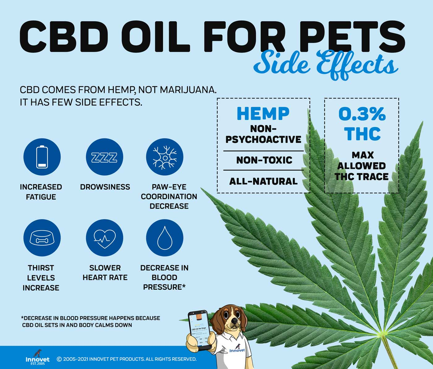 CBD Oil is safe and has no lethal side effects