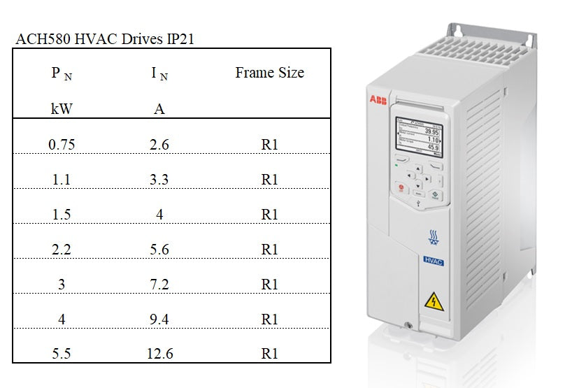 ACH580 HVAC Drives IP21