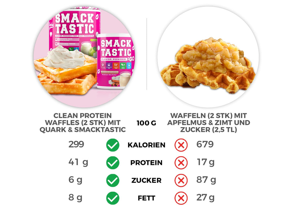 Protein Waffles mit Smacktastic vs normale Waffeln