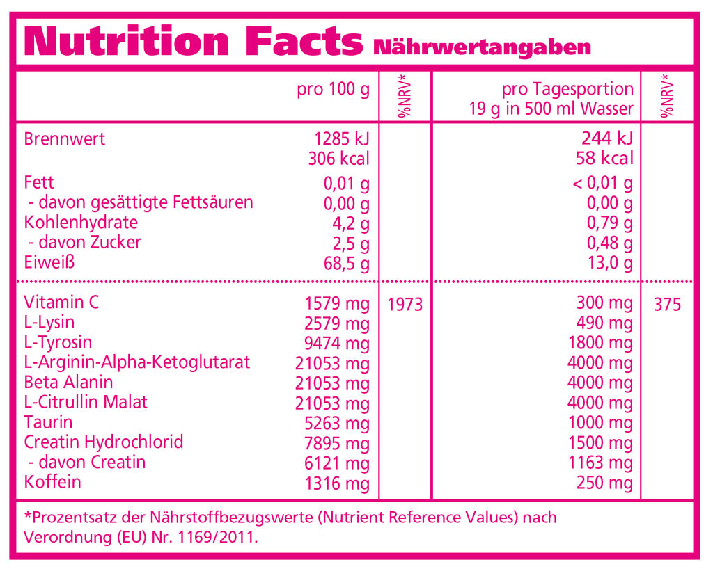 Pink Pump Rocka Melon Trainingsbooster Nährwertangabe