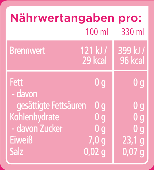 Nährtwertangaben-Tabelle-juicy-whey-wildberry