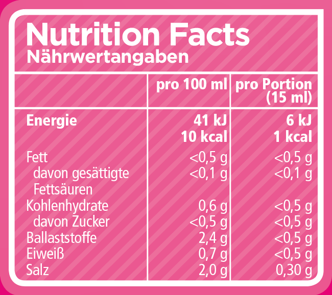 Nutritionfacts-Tabelle-sauce-zero-bbq