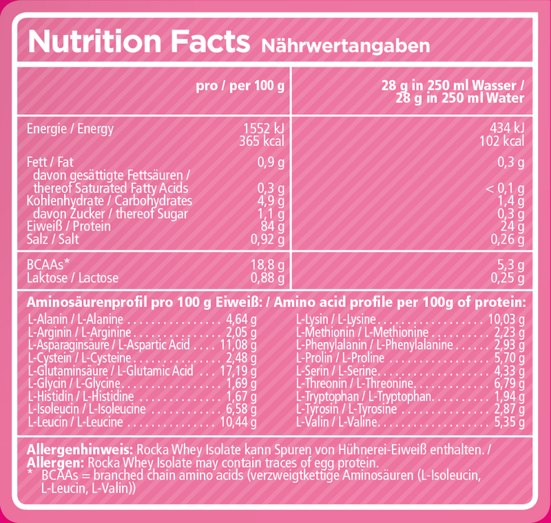 Nutritionfacts-Tabelle-Whey-protein-raspbery-pink