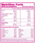 Rocka Whey Isolate Chocolate Shock Nährwertangabe