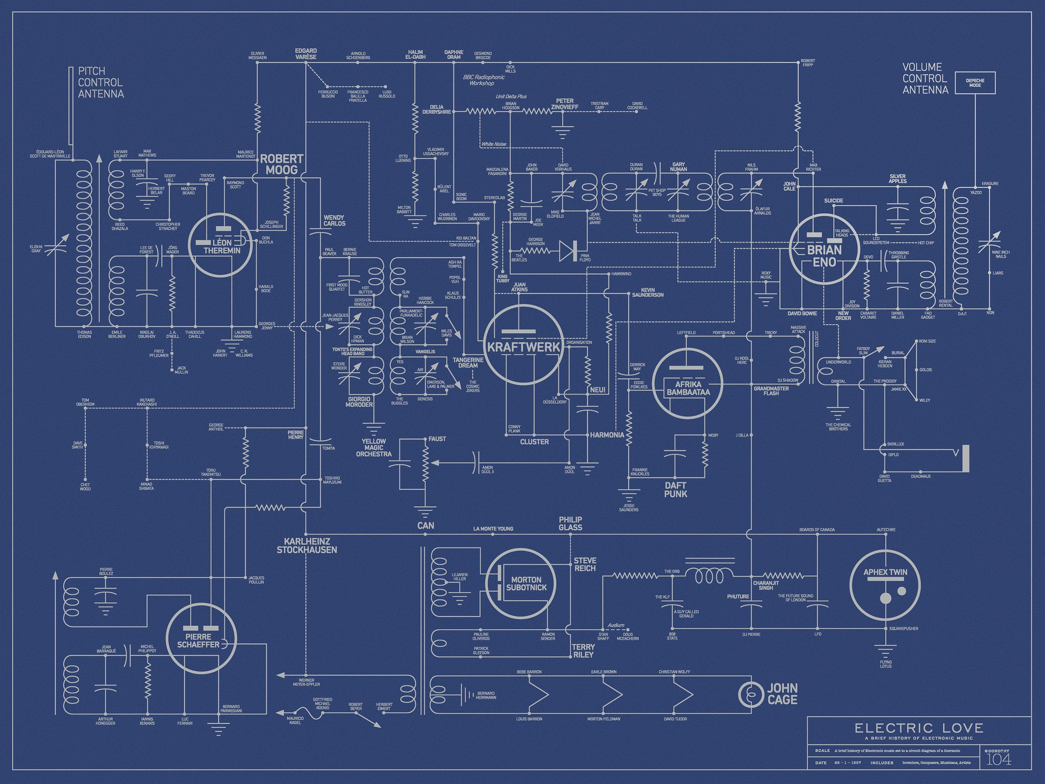Electric Love Blueprint By Dorothy on mouse diagram