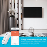 Smart Plug with Dual Outlets, Lefun 15A WiFi Sockets with Dual Individually Controlled Switches, Energy Monitoring Set Timer Works with Alexa/Google Assistant/ IFTTT (2 pack)