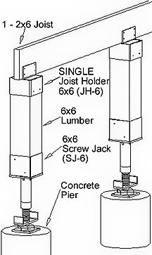 Ellis Manufacturing Co. 6x6 Joist Holder JH-6, in use