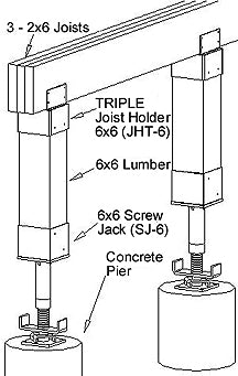 Ellis Manufacturing Co. 6x6 Triple Joist Holder JHT-6, in use