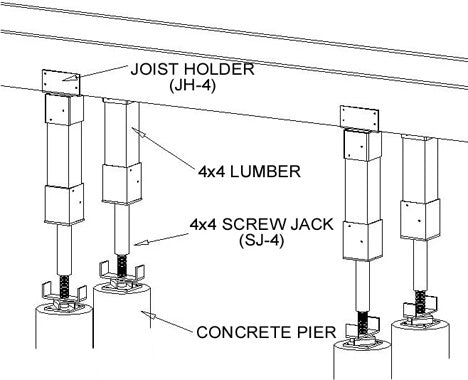 Ellis Manufacturing Co. Joist Holder JH-4, in use