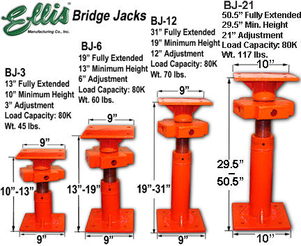 Ellis high load bridge jacks / shoring jacks | Ellis Manufacturing Co.