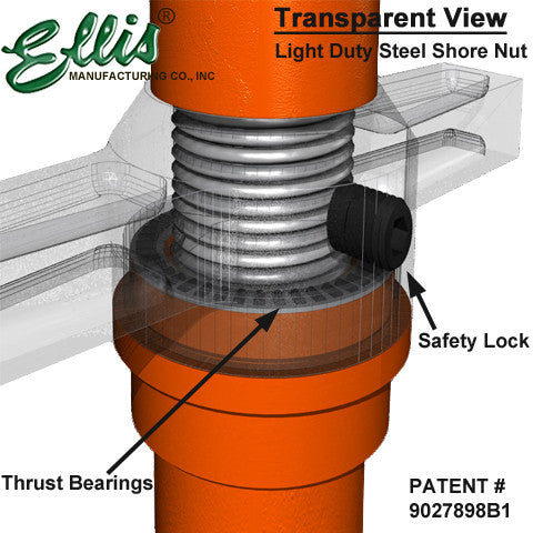 Ellis Light Duty Steel Shore Thrust Bearings View