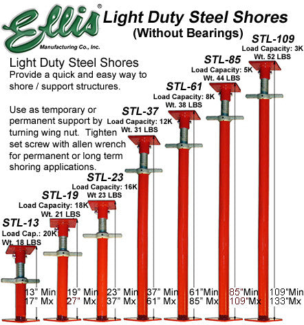 Ellis Manufacturing Co. Light Duty Steel Shores