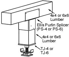 How to use Timber Jack - Ellis Manufacturing Co. TJ-4 TJ-6