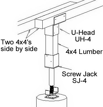 Ellis Manufacturing Co. Screw Jack and U-Head Diagram