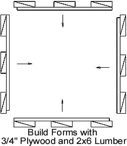 How to job build column forms | Ellis Manufacturing Co., Inc.