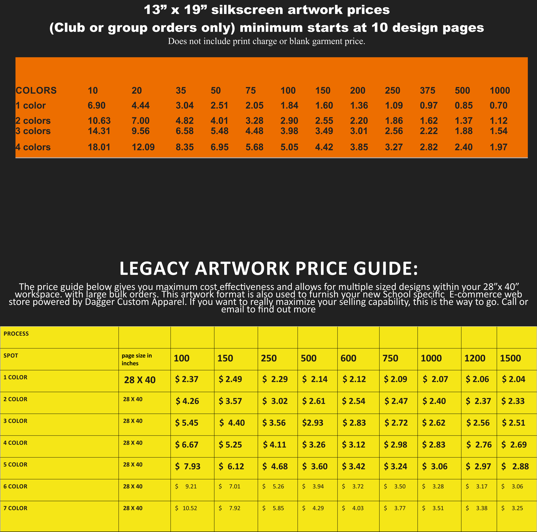 ARTWORK GANG SHEET PRICE GUIDES