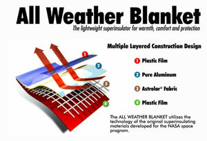 All Weather Survival Blanket