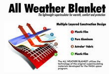All Weather Hooded Survival Blanket