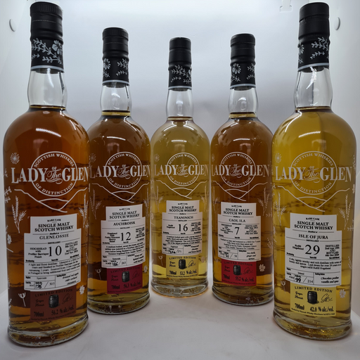 A virtual whisky experience with Paul McKendrick of the Lady of the Glen Friday, 27th November 7pm