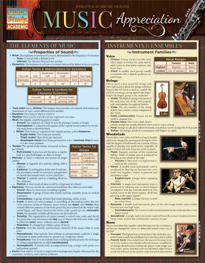Music Appreciation Laminated Reference Guide