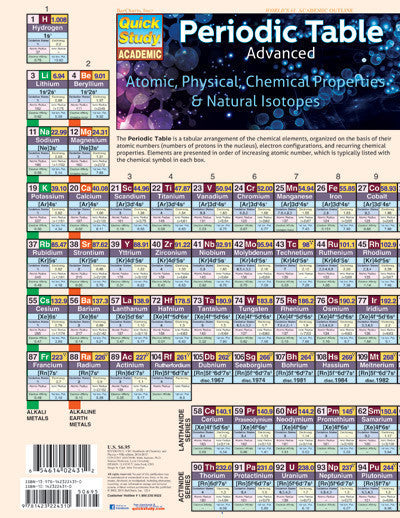 Advanced Periodic Table Laminated Reference Guide
