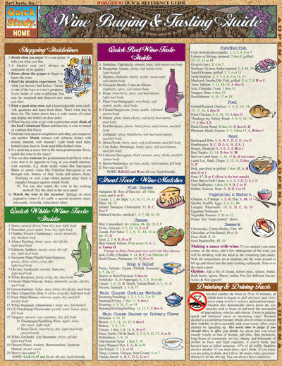 Wine Laminated Reference Guide