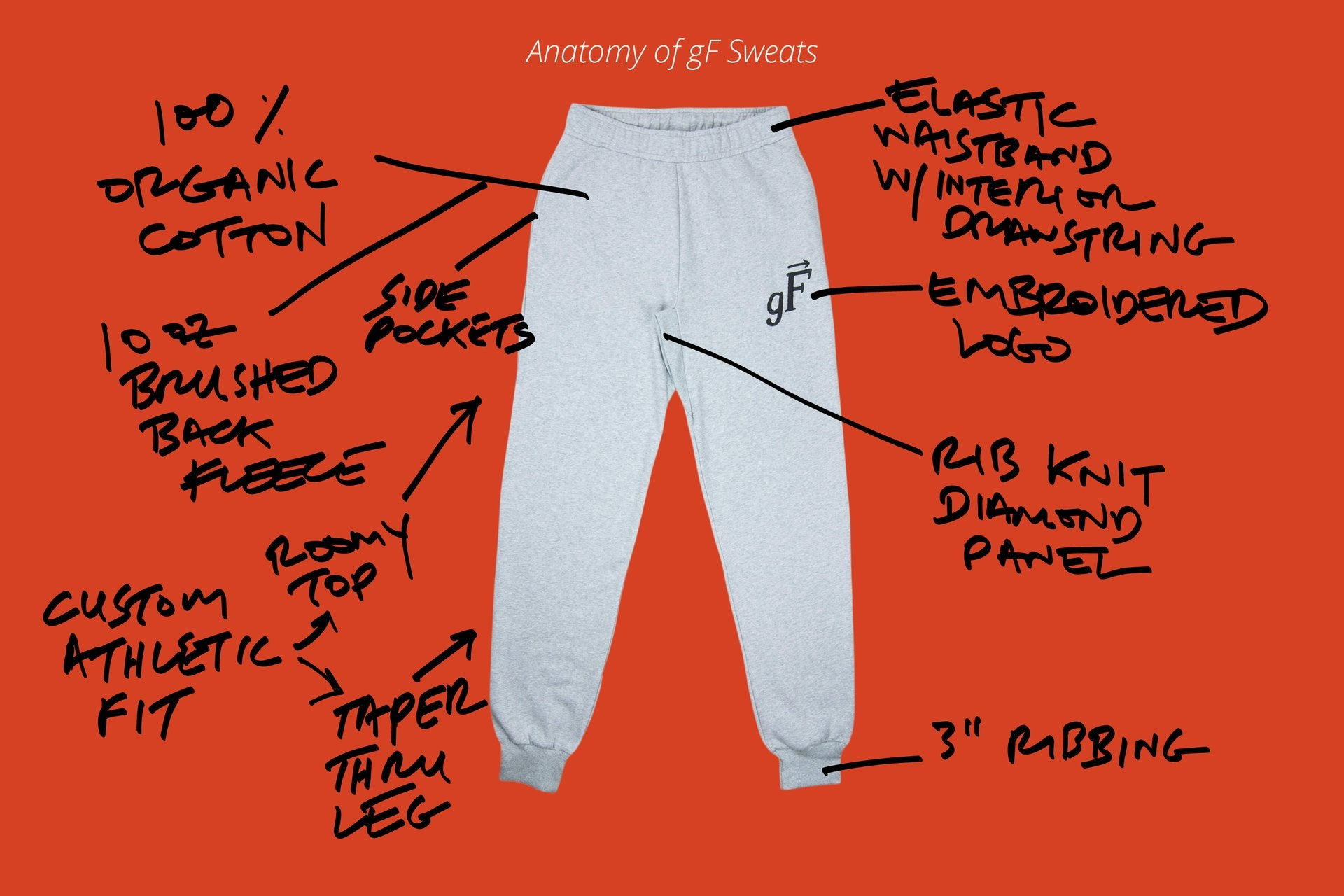 Anatomy of gF Sweatpants