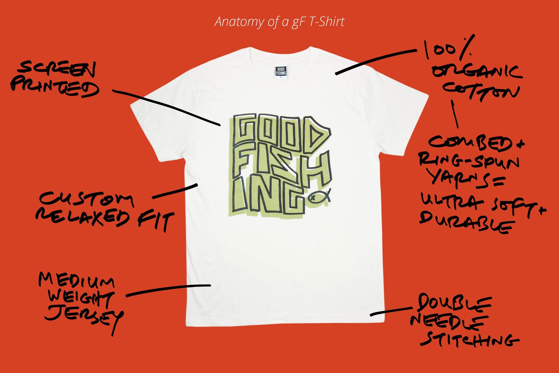 Anatomy of a gF T-Shirt