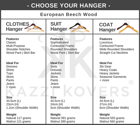 Kazzi-Kovers-Choose-Your-Hanger-Table