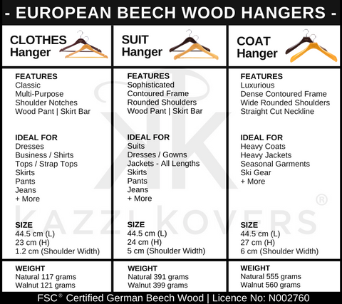 Kazzi Kovers size guide for wood hangers