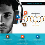 Headphones - Arion Legacy Deep Sonar 1 ANC Headphones