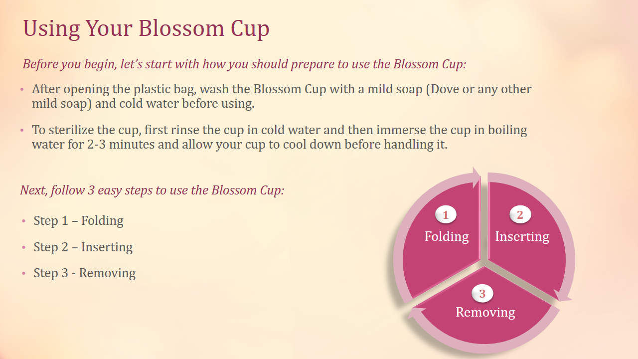Blossom Menstrual Cup Instructions