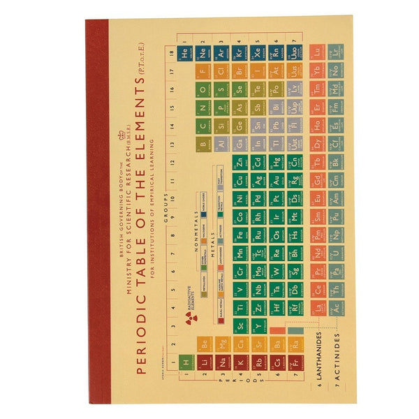Periodic Table Notebook A5