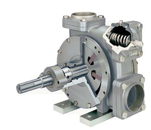 Blackmer SNP3A Positive Displacement Pump