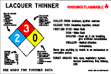 LACQUER THINNER RIGHT-TO-KNOW LABEL (STALAR® Vinyl Press On)