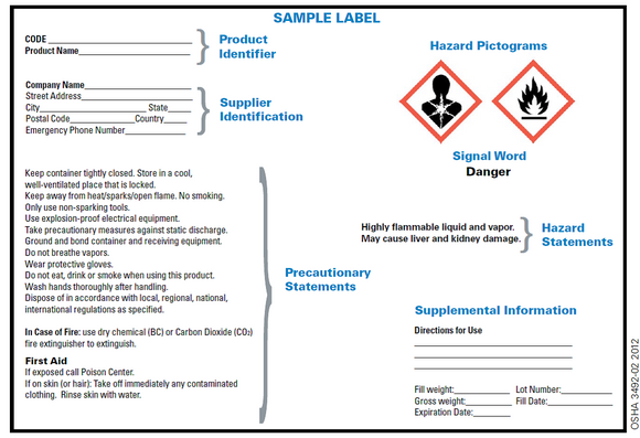 CUSTOM PRINTED GHS  LABELS (Durapress® Vinyl Press On)