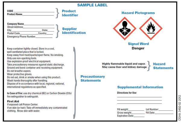 Globally Harmonized System Of Classification And Labelling